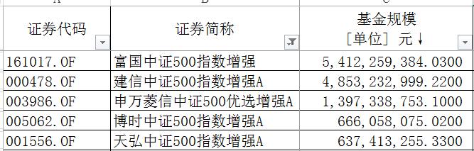 中证500综合对比
