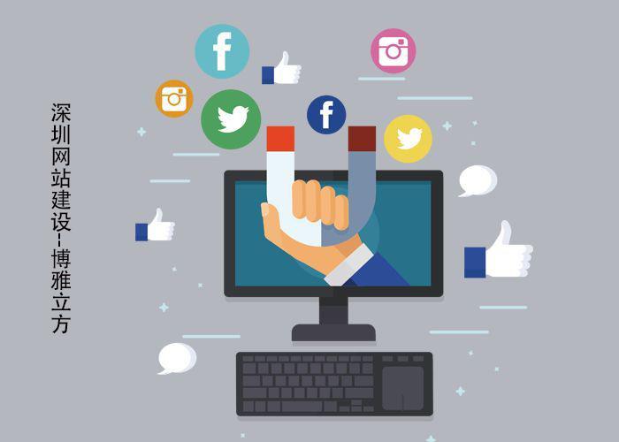 微网站建设,网络营销推广